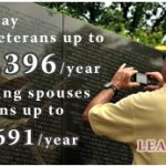 Legal Issues with Veterans Benefits